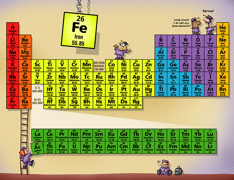 The periodic table. No small feat as it was changing while we worked on the article. Not uncommon for a science-related magazine.